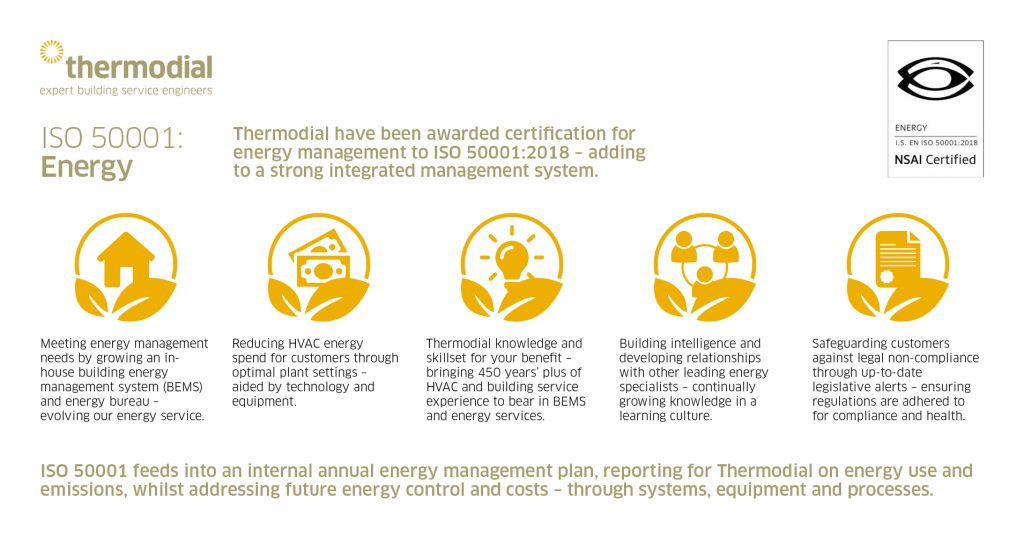 Thermodial award ISO50001 for energy management