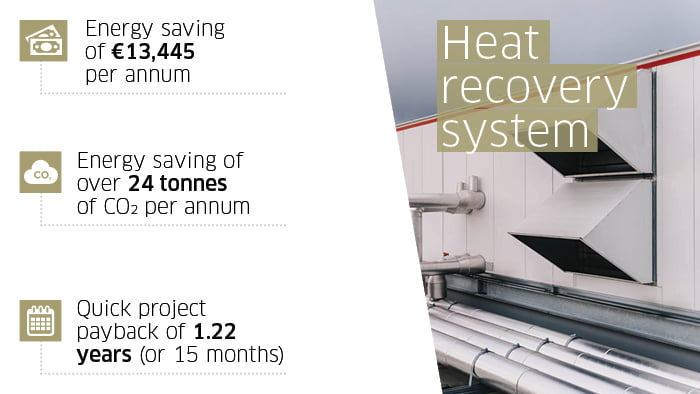 Thermodial heat recovery system saving